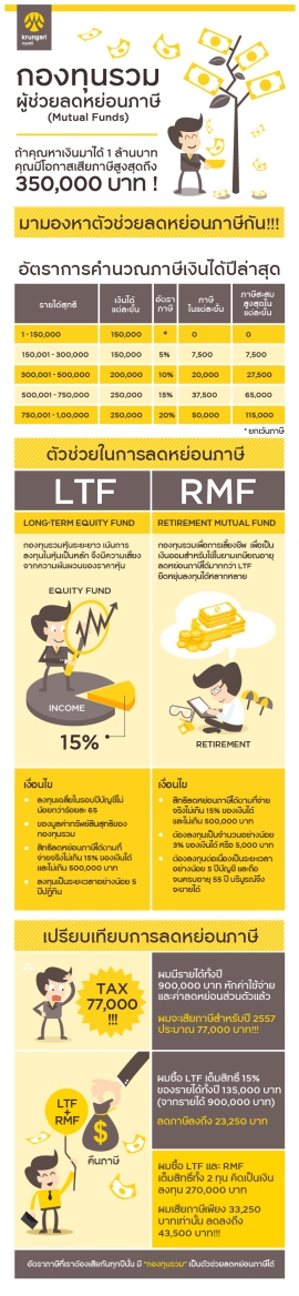 Krungsri_Nov_3nd_Mutual Funds_revised